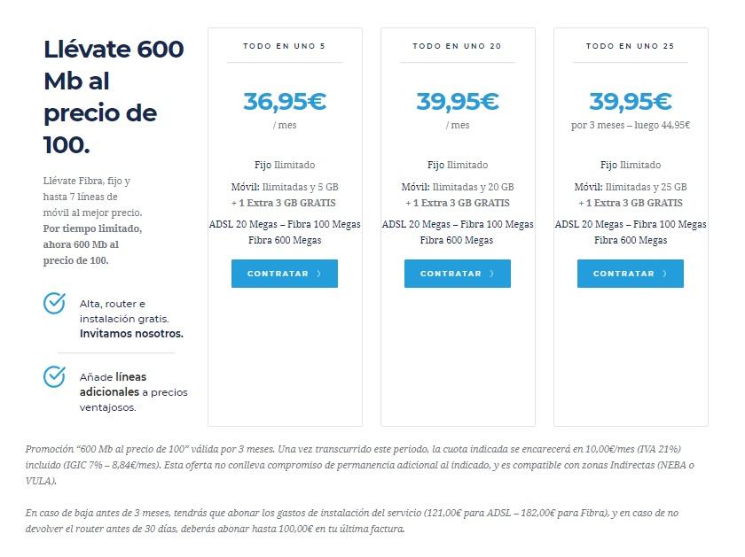 Aqua ya está disponible en Madrid, Barcelona, Sevilla, Málaga y Valencia a través de Onivia. 1